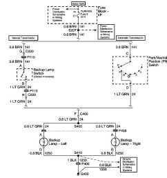 4l60e swap wiring ls1tech camaro and firebird forum discussion 4l60e harness diagram back up switch wiring diagram 4l60e [ 1063 x 1049 Pixel ]