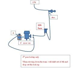 700r4 Torque Converter Lockup Wiring Diagram Lutron 3 Great Installation Of Library Rh 8 Jacobwinterstein Com Transmission Lock Up