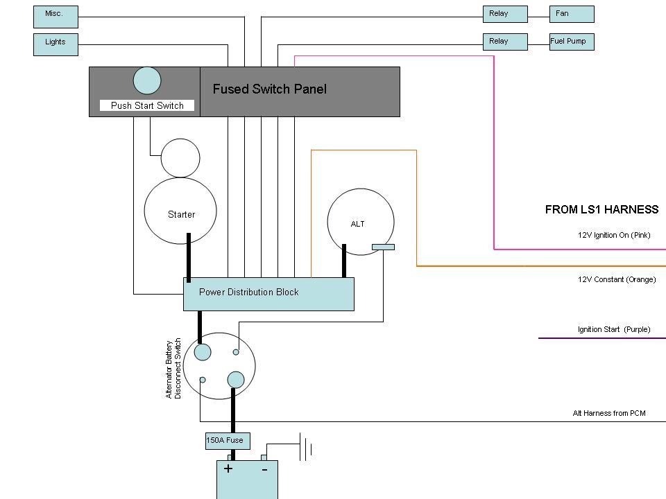 Race Car Wiring Diagram: Race Car Gauges And Wiring Diagram Basic Race Car Wiring Diagram ,Design