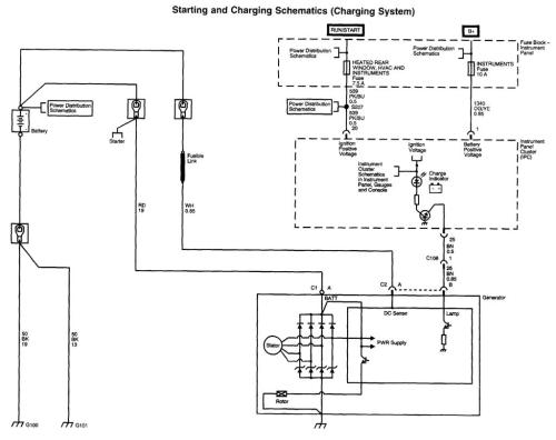 small resolution of 2005 gto wiring diagram wiring diagrams 1968 gto wiring diagram 2005 gto wiring diagram
