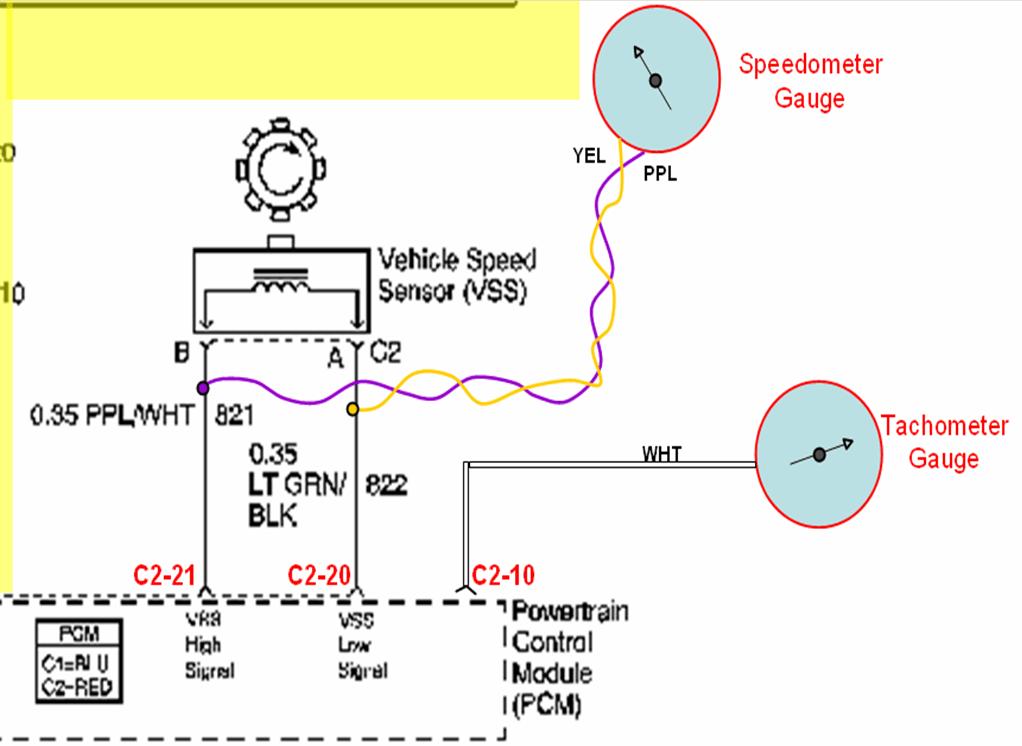 teleflex tachometer wiring diagram teleflex fuel gauge
