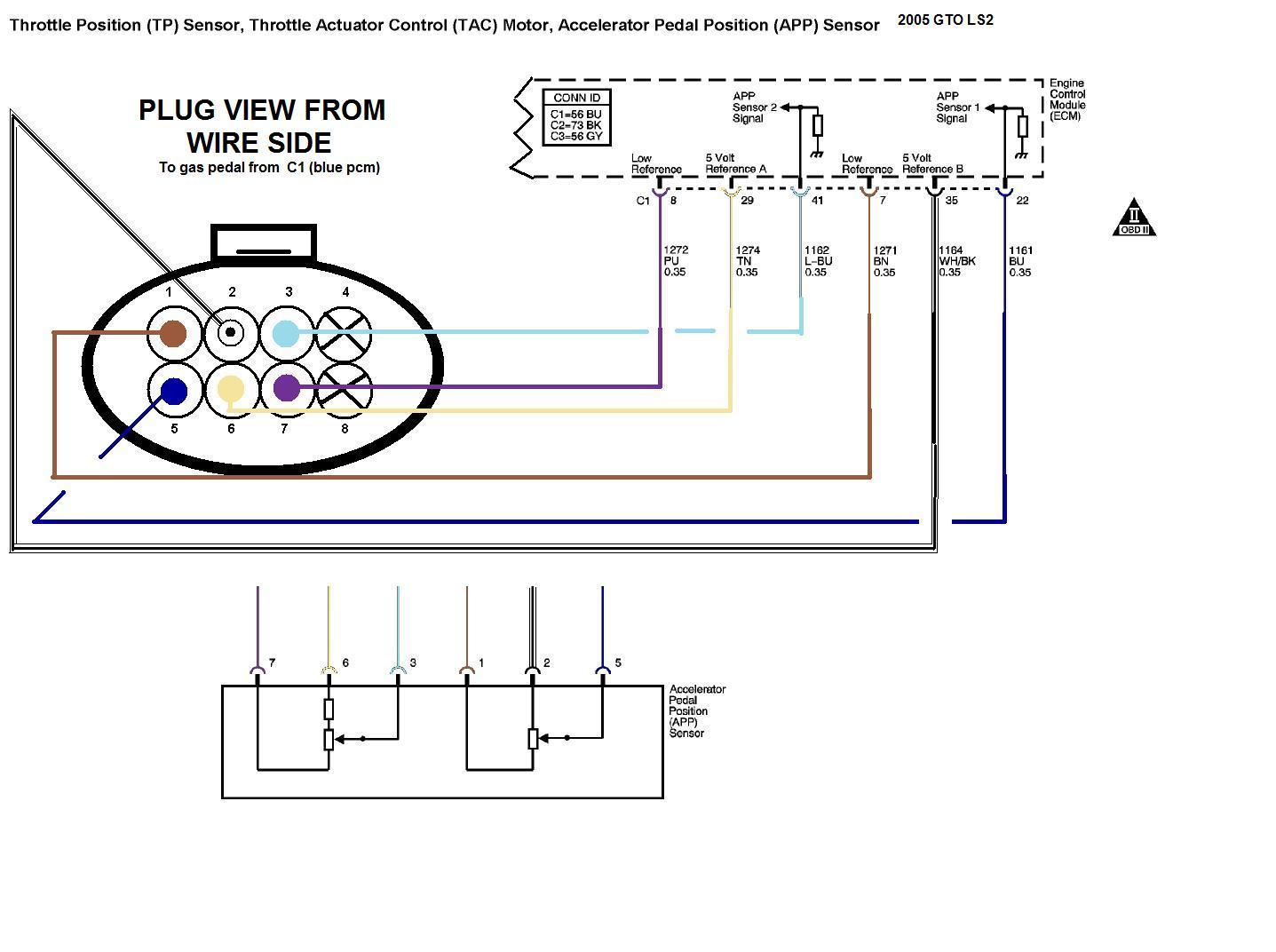 05 gto in s14 dbw throttle wiring help - ls1tech