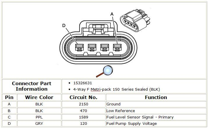 309609d1312581787 2004 fuel pump wiring question fuelpump?resize=665%2C411&ssl=1 2004 suburban fuel system wiring diagram 2004 suburban fuel 1999 suburban fuel pump wiring diagram at soozxer.org
