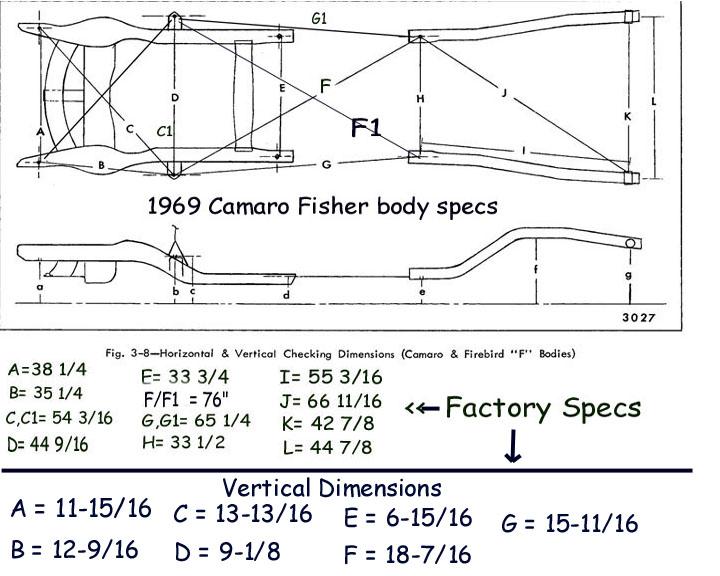Firebird Car Measurements Dimensions