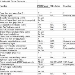 1998 Chevrolet C1500 Wiring Diagram 0 10v Dimming Up 98 Gauge Cluster - Ls1tech Camaro And Firebird Forum Discussion