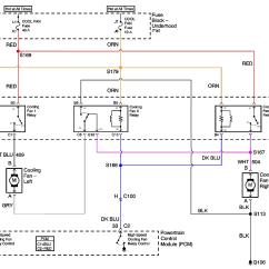 Ez Efi Wiring Diagram Main Panel One Fan Off The Stock Pcm And Harness. - Ls1tech Camaro Firebird Forum Discussion