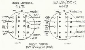 4L80E harness to a 4l60e ? See post# 19  Page 2  LS1TECH  Camaro and Firebird Forum Discussion