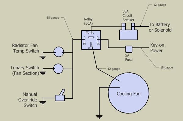 300zx fuel sending unit diagram 36v club car wiring ac fan manual e books