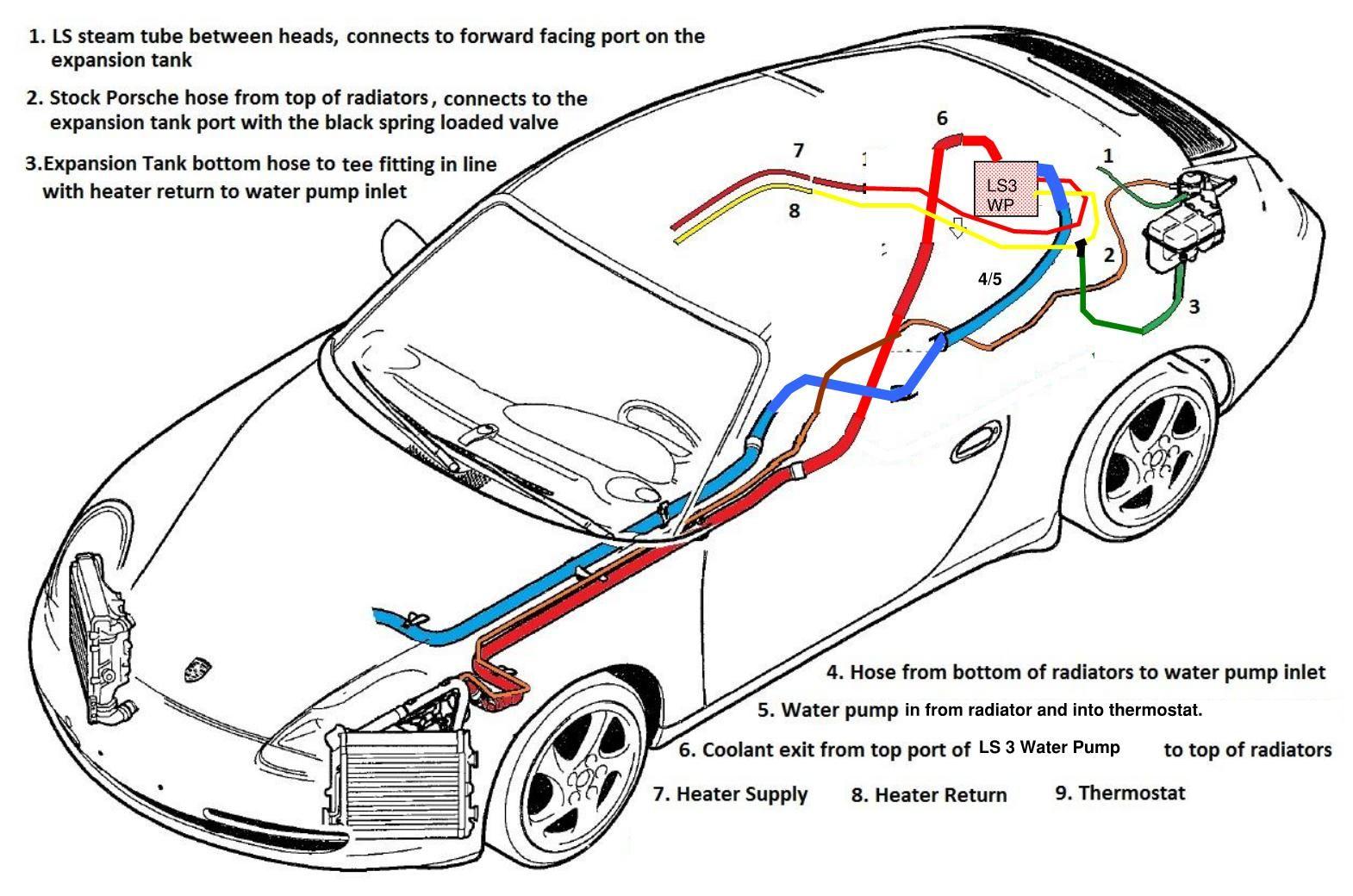 porsche 911 engine diagram of parts moen shower faucet 996 coolant hose free
