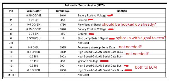 6 Pin Wiring Diagram Gm G8 Gt 6 0 6l80e Swap Into 72 Chevelle Page 2 Ls1tech