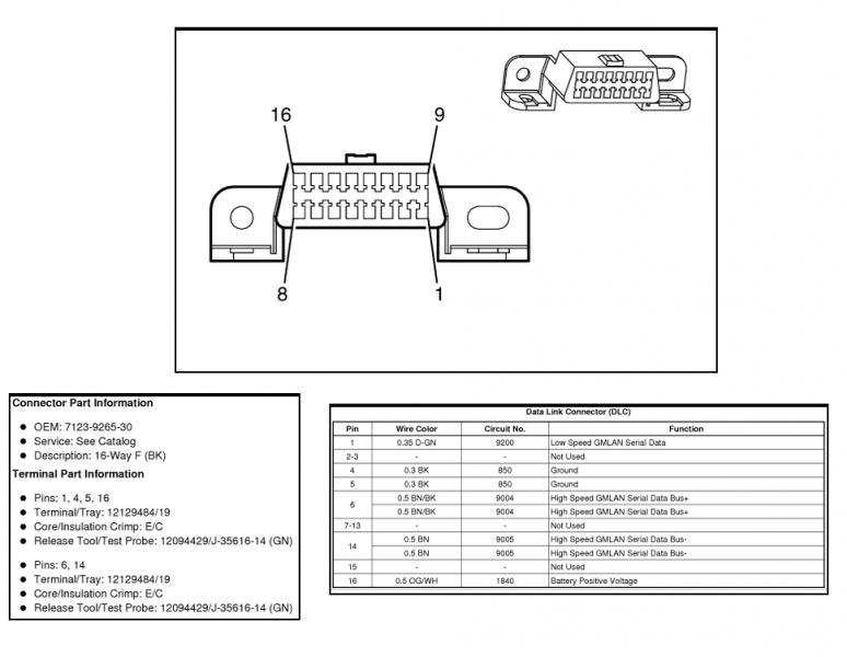 Obd1 Ls Engine Wiring Harness LS Engine Oil Cooler
