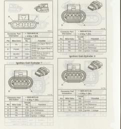 04 gto wiring harness pinout 28 wiring diagram images 2006 gto ls2 wiring diagram tractor ignition switch wiring diagram [ 1275 x 1649 Pixel ]