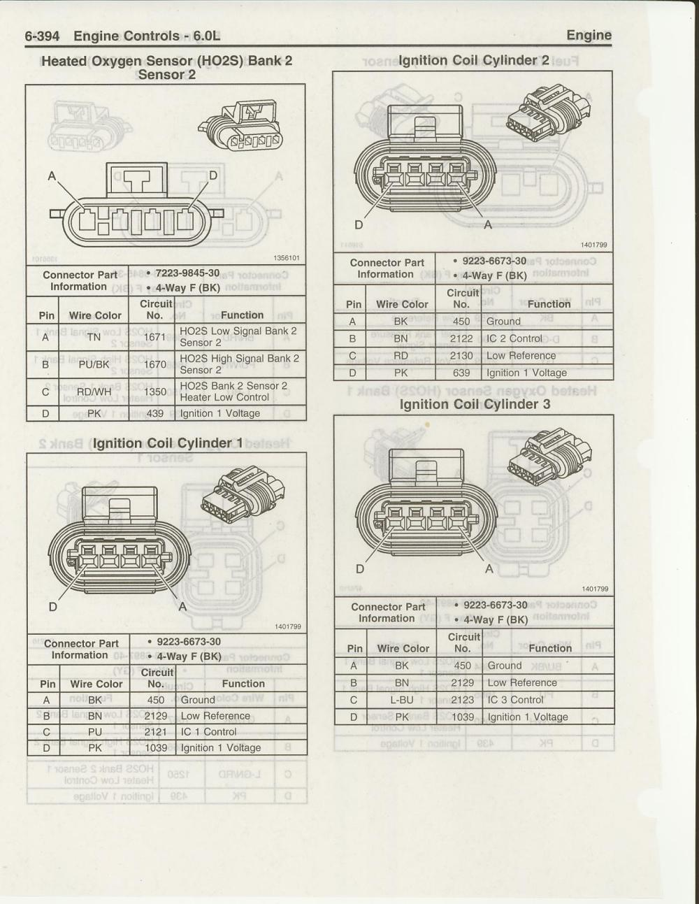 medium resolution of 04 gto wiring harness pinout 28 wiring diagram images 2006 gto ls2 wiring diagram tractor ignition switch wiring diagram