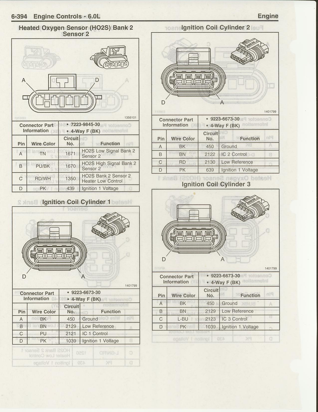 hight resolution of 04 gto wiring harness pinout 28 wiring diagram images 2006 gto ls2 wiring diagram tractor ignition switch wiring diagram