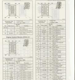 06 gto ls2 stand alone harness not matching gm schematics ls1tech and the matching pinout diagram [ 1275 x 1649 Pixel ]
