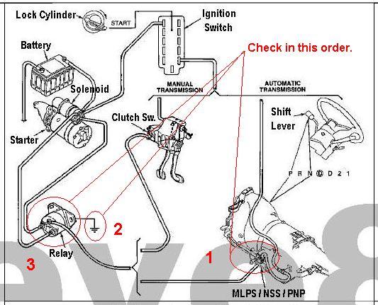 1988 Ford F150 Starter Solenoid Wiring Diagram - Wiring Diagram