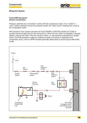 Wiring Sanden 508 AC pressor in LS swap  LS1TECH