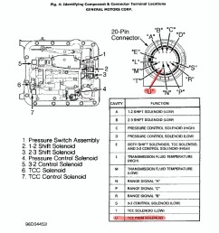 4l60e wiring voltages automotive wiring diagrams 1995 gmc sierra 1500 transmission wiring diagram 1995 gmc transmission wiring diagram [ 1023 x 897 Pixel ]