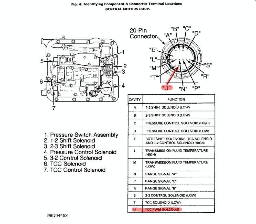 medium resolution of 4l60e trans wiring ls1tech camaro and firebird forum discussion 4l60e connector pinout 4l60e plug diagram