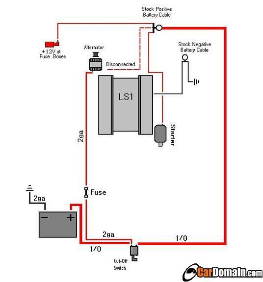 battery disconnect switch wiring diagram efcaviation