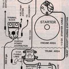 Battery Relocation Wiring Diagram 2005 Ford Escape How Are You Guys Running Your Positive Cables From The Rear? - Ls1tech Camaro And Firebird ...