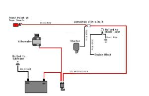 Wiring a battery cut off switch | AEM