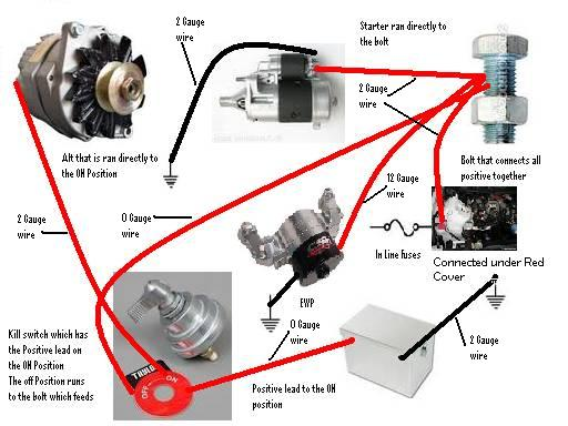 10si Alternator Ground Wire Diagram Charging Issue After Battery Relocation Ls1tech
