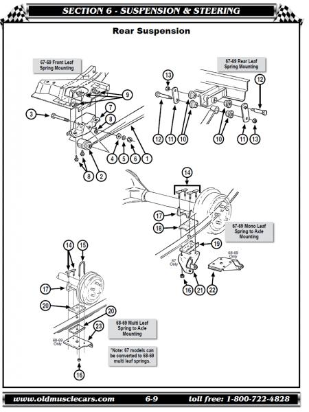 69 Chevelle Steering Column Diagram. Diagrams. Wiring