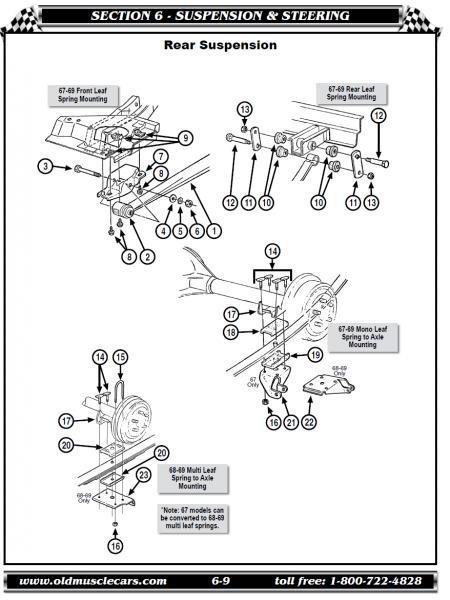 69 Camaro Front Suspension Diagram, 69, Free Engine Image
