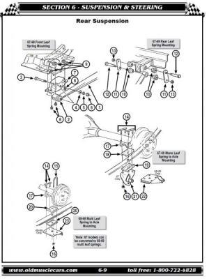 Diagrams Wiring : 1967 El Camino Fuse Box  Best Free