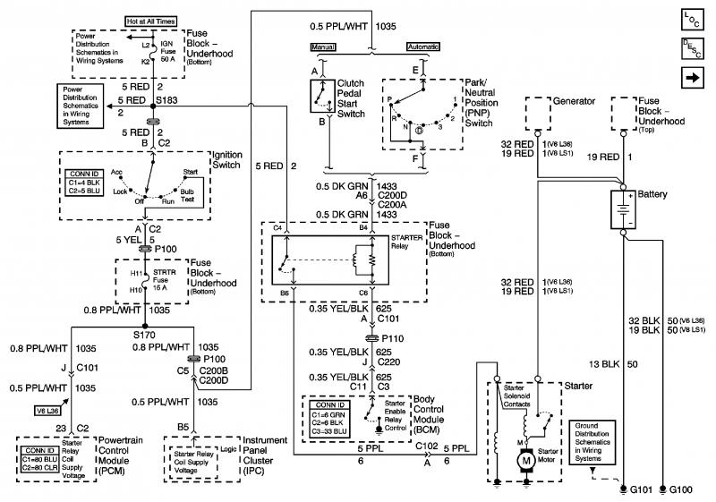 2004 chevy impala bcm wiring diagram of alternator engine not cranking!!! replaced ign switch?? - ls1tech camaro and firebird forum discussion