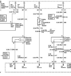 gm ls1 wiring diagram wiring diagram centre wiring diagram for a gm ls1 ls6 map sensor [ 1188 x 842 Pixel ]