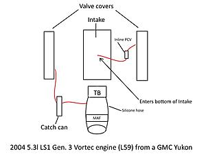 5 3 Vortec Engine Covers 5 3 Timing Cover Wiring Diagram