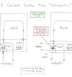oldsmobile engine cooling diagram simple wiring schema rh 47 aspire atlantis de 2004 oldsmobile alero engine diagram 2004 oldsmobile alero engine diagram [ 1263 x 946 Pixel ]