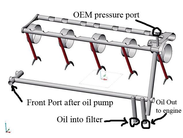 engine oil flow diagram