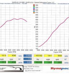 l76 l92 low on power scan0001 jpg [ 2143 x 1679 Pixel ]
