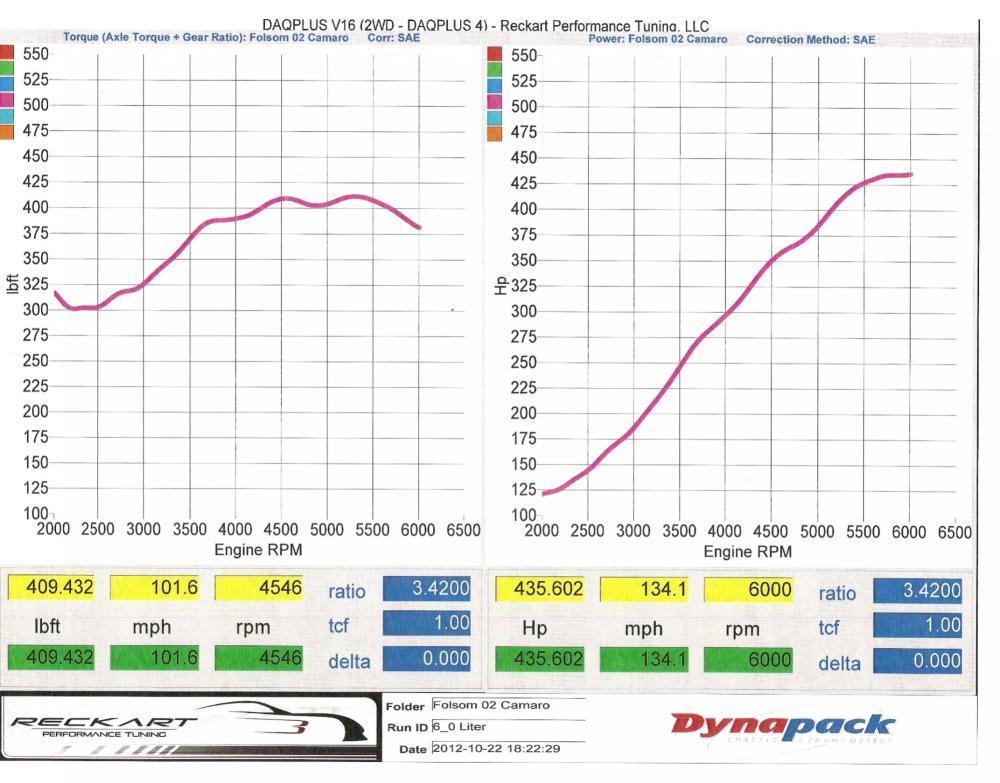 medium resolution of l76 l92 low on power scan0001 jpg
