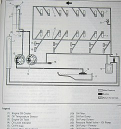 oil restrictor ffr gtm ls7 ls1tech camaro and firebird ls3 engine wiring diagram ls2 diagrams [ 779 x 1010 Pixel ]