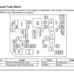 2001 Impala Wiring Diagram Compound Microscope Worksheet Rear Defogger ? - Ls1tech Camaro And Firebird Forum Discussion