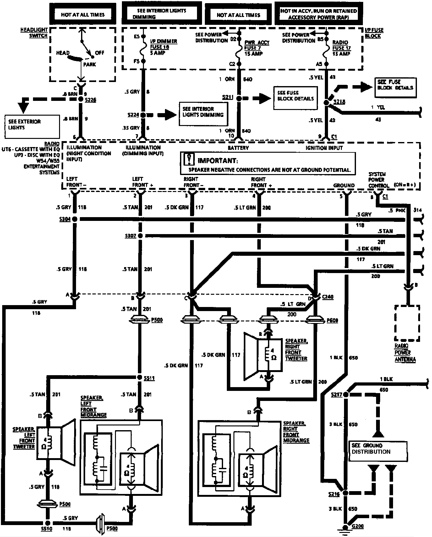 hight resolution of stock amp bypass