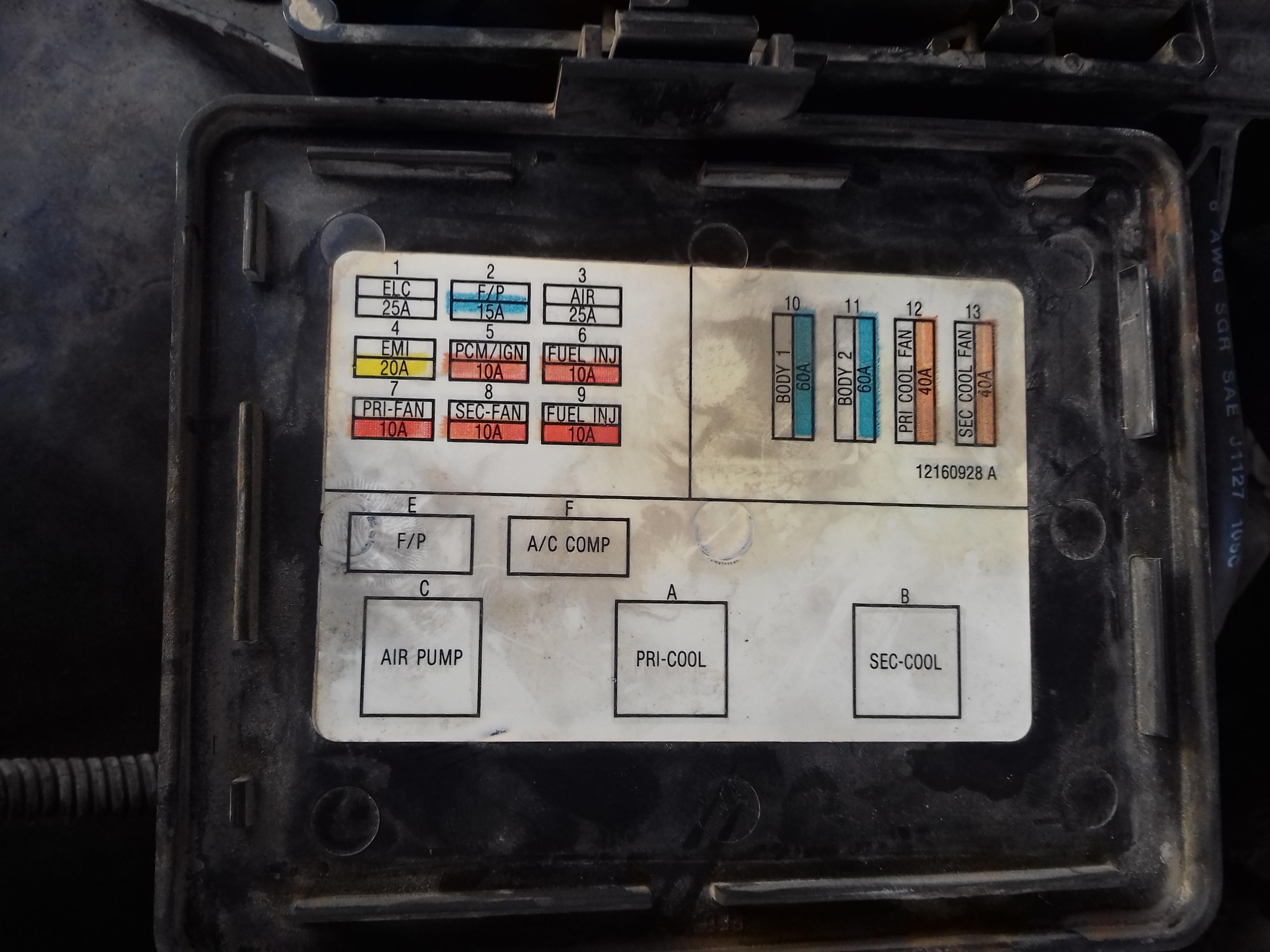 96 Impala Fuse Box | Wiring Diagram on