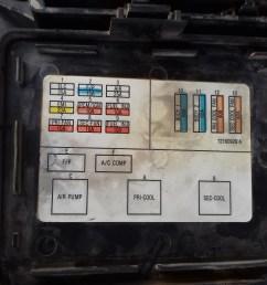 1996 camaro fuse box diagram blog about wiring diagrams 88 camaro fuse box 94 camaro fuse [ 3264 x 2448 Pixel ]