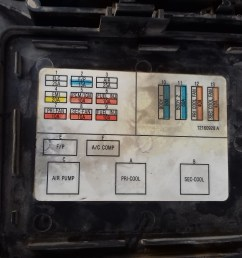 96 impala ss fuse box wiring diagram pass 1995 chevy impala ss fuses box just wiring [ 3264 x 2448 Pixel ]