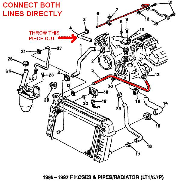 ls engine coolant flow diagram