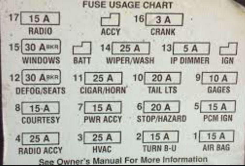 2011 Chevy Camaro Radio Wiring Diagram Need Help Wiring Up Autometer Gauge Ls1tech Camaro And