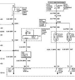 m6 fuse diagram another blog about wiring diagram u2022 bmw 535i xdrive wiring diagrams bmw [ 1126 x 790 Pixel ]