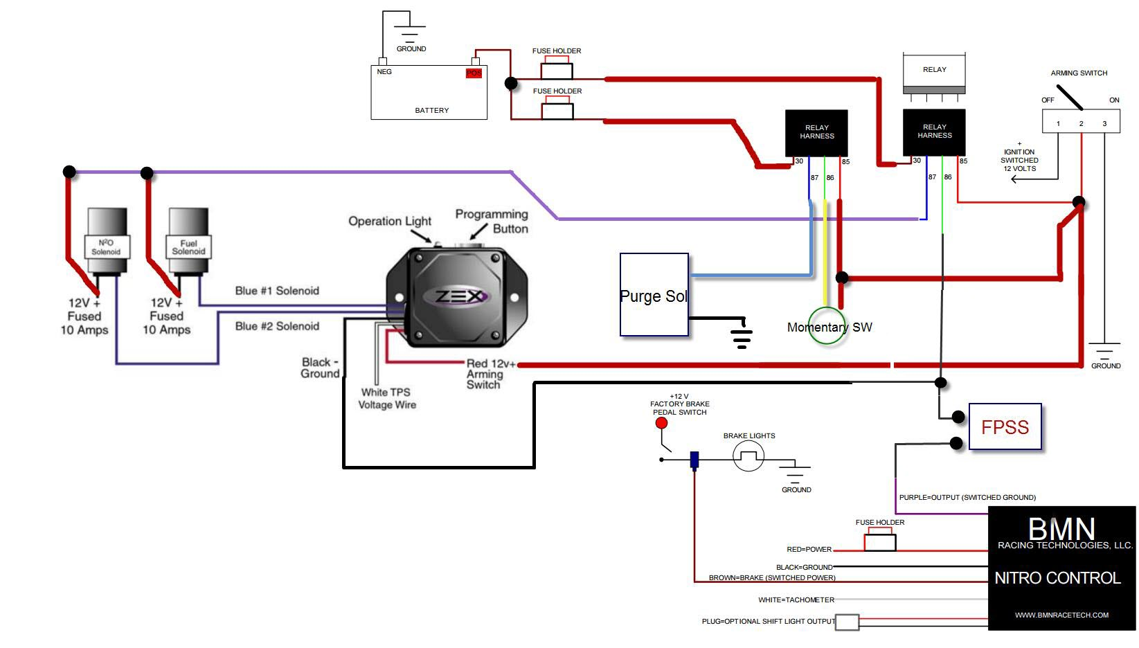 nitrous wiring diagram with purge 3g network architecture solenoid circuit maker
