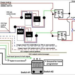 Nitrous Express Proton Wiring Diagram Rb20 15974 Nos Mini Faulty Grounding Solenoids When Armed