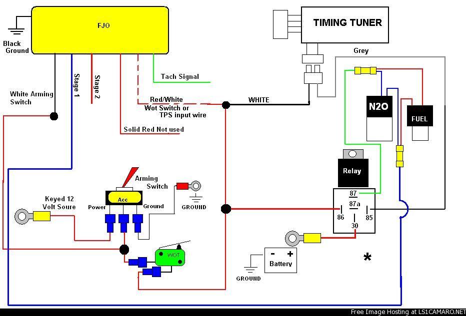 Wiring Diagram For Drag Car - efcaviation.com
