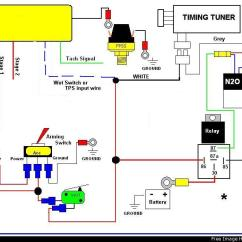 Nitrous Wiring Diagram With Purge 2003 Harley Davidson Touring For Valve Great Installation Of On Rh 3 8 4 Medi Med Ruhr